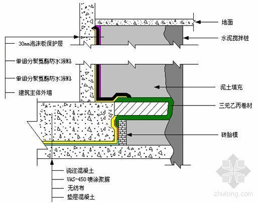 上海某办公楼施工组织设计