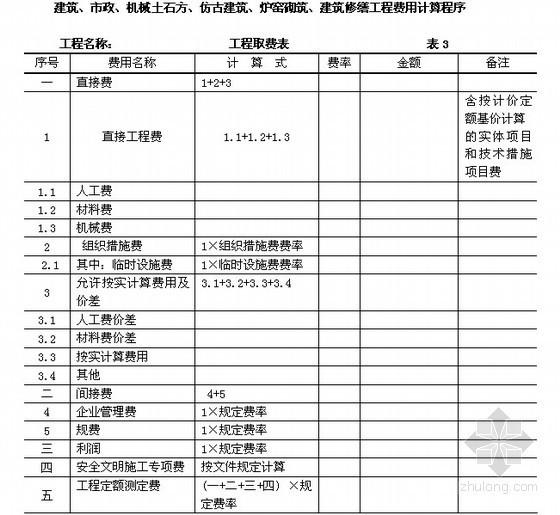 [重庆]预算书与报价书相关表格及取费规定