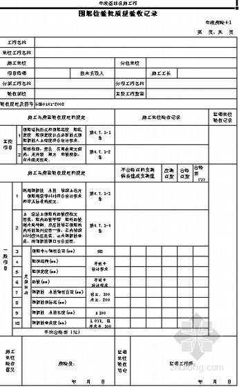 市政工程给排水构筑物工程检验批质量验收记录表