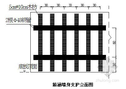 [江西]市政路3连跨箱涵施工方案