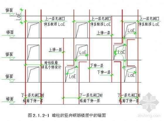 北京某长城杯工程钢筋施工方案