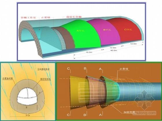 海底隧道关键施工技术汇报116页(CRD工法 风化深槽)