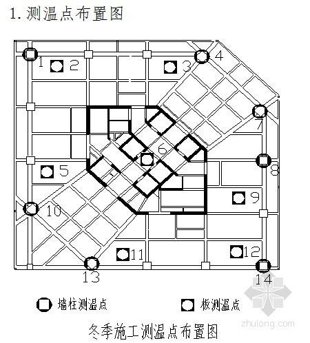 西安某办公建筑冬季施工方案