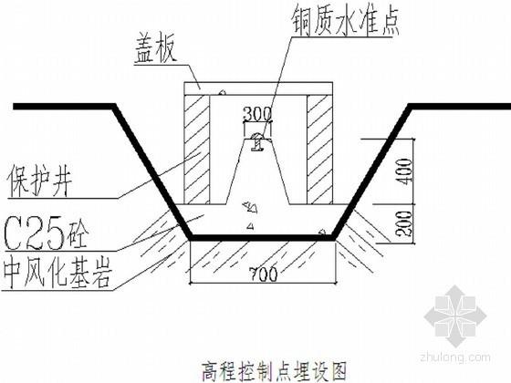 [四川]安置房小区边坡支护人工挖孔抗滑桩施工方案