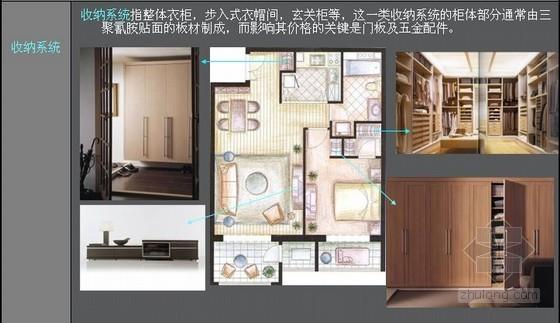 某地产公司家具材料部品研究