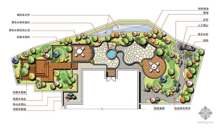 别墅庭院景观设计总平面图