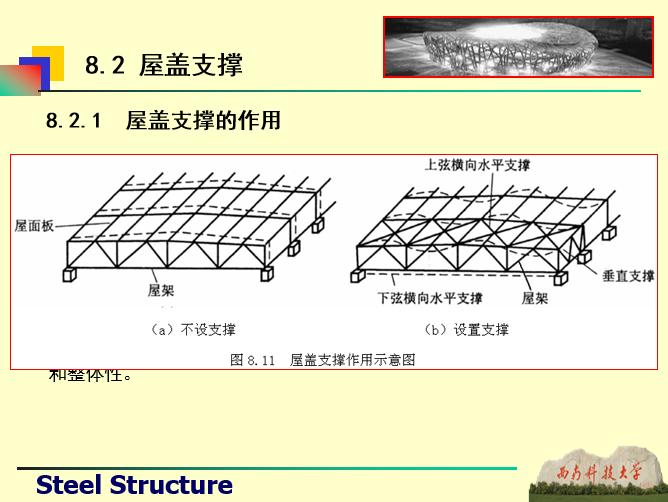 钢桁架与屋盖结构-西南科技大学_11