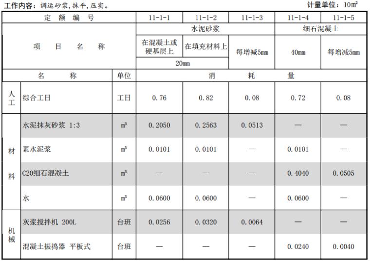 最新2016版山东省建筑工程消耗量定额下册
