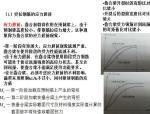 钢纤维混凝土结构设计及技术报告(计算、配合比、施工)