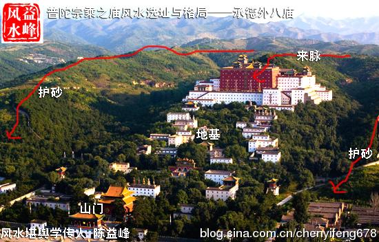 中国建筑文化与风水学说