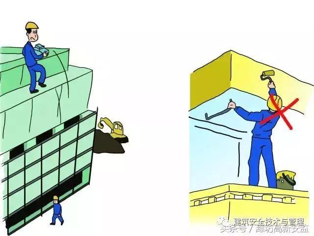 建筑施工安全规范图解,图文并茂,用作安全教育再合适不过!_2