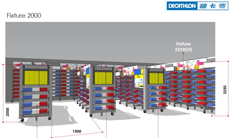 4套迪卡侬设计施工图(附效果图+设计手册)-货架布置