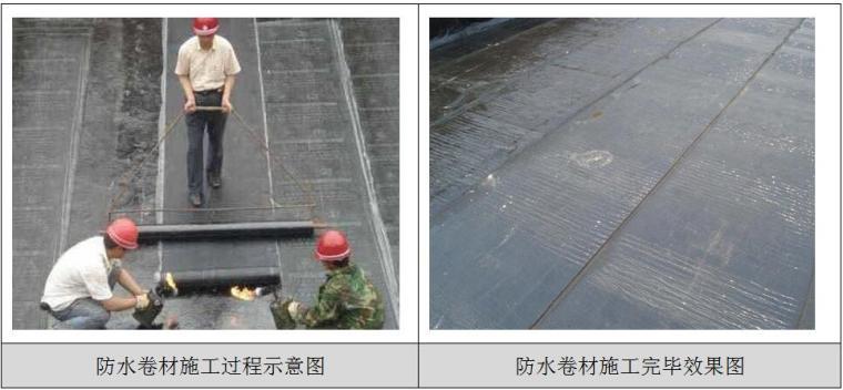 [吉林]住宅楼工程地下室防水施工方案安全技术交底