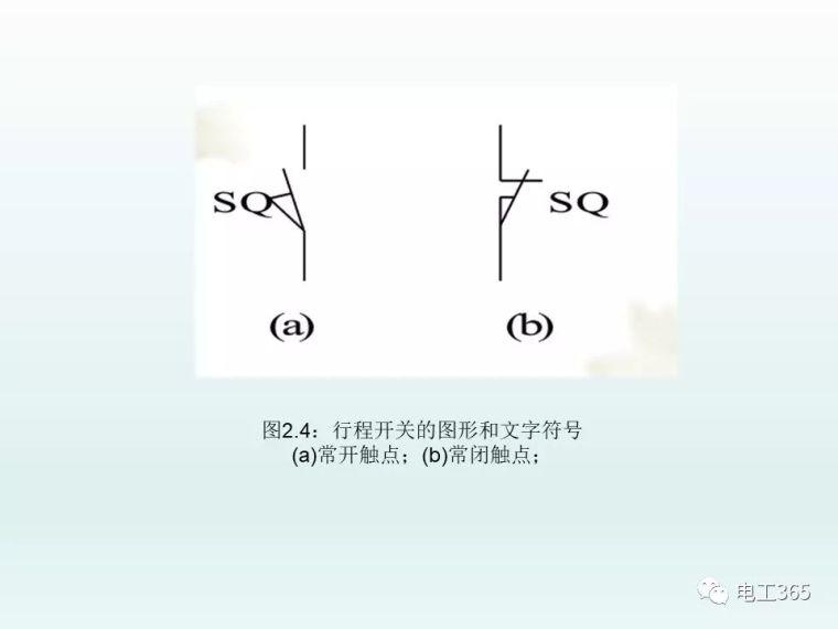 全彩图详解低压电器元件及选用_6