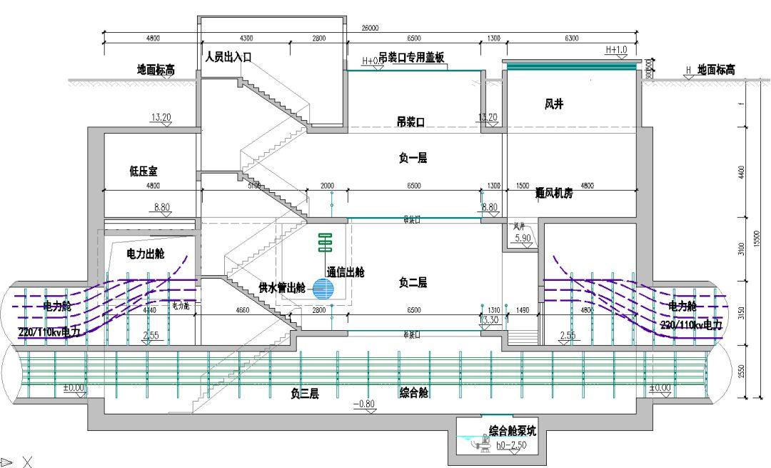 盾构法+综合管廊→设计方法全面解读_7