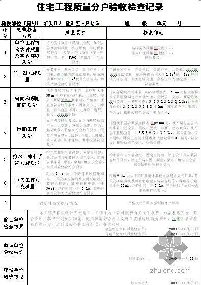 【云南】住宅工程质量分户验收记录表(实例)