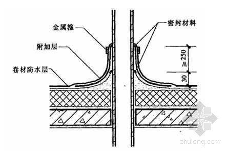 高聚物改性沥青防水卷材屋面防水层施工工艺