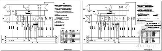 vav自控ddc原理图资料下载-空调控制原理图