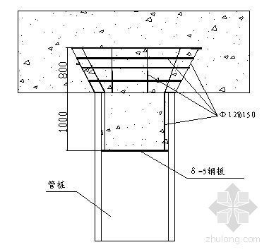 武汉某钢厂合绳机设备基础施工方案