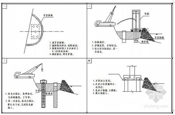 铁路工程实施性施工组织设计(桥涵 路基 轨道)