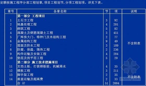 [山西]2011版建设工程预算定额说明(新旧定额对比)