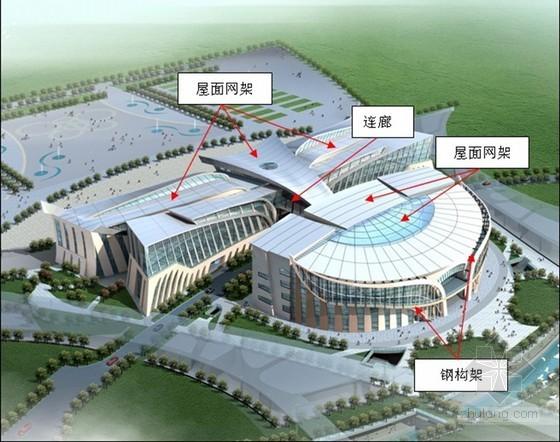 [山东]大型艺术中心项目钢结构施工方案(183页 附图丰富)