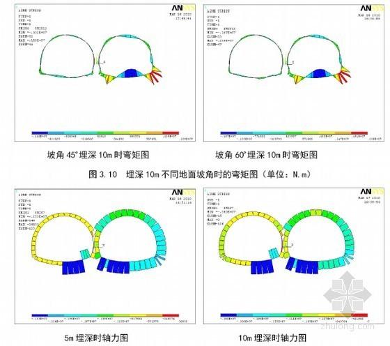浅埋偏压连拱公路隧道设计关键技术88页(硕士)
