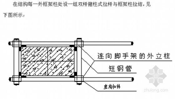 [北京]厂房脚手架施工方案(扣件式脚手架)