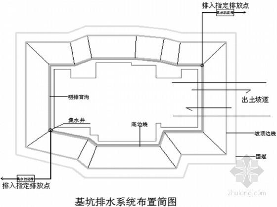 地下室深基坑排桩支护与开挖监测施工方案(土钉喷锚)