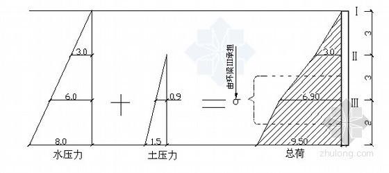 [山东]跨河特大桥工程钢板桩施工方案(含详细的计算书)
