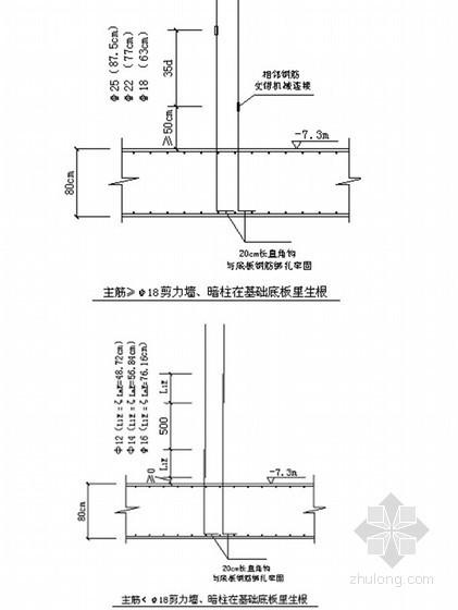 住宅楼钢筋工程施工方案(滚轧直螺纹连接)