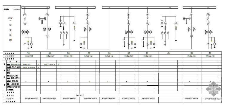 10KV配电柜一次系统图
