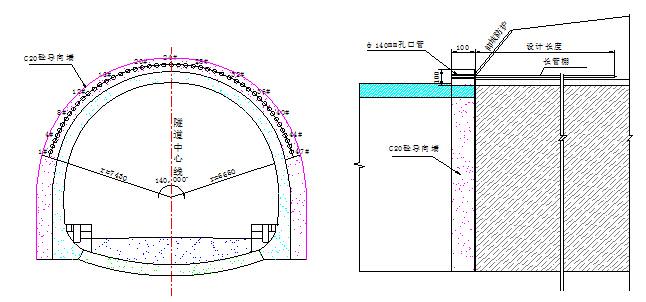 隧道超前长管棚注浆预支护施工工艺及施工方法