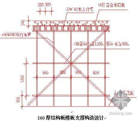 江苏某多层住宅施工组织设计(6层 框架结构)