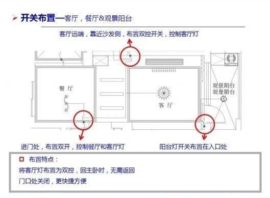 室内装修开关插座布置表,太有用了!_11
