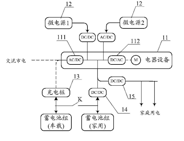 发明公布|直流微电网结构