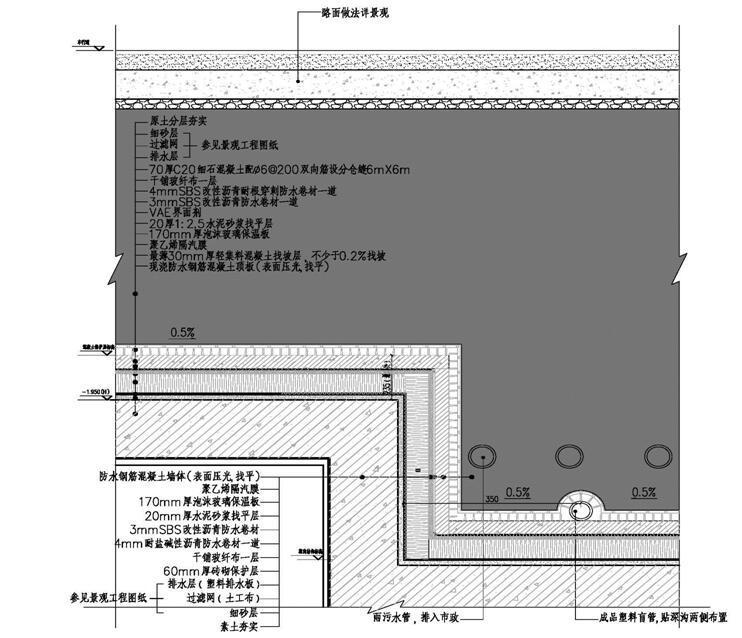 [天津]双子塔项目地下室防水施工方案(底板、外墙、顶板)
