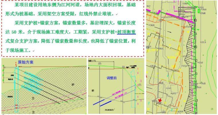 山地建筑、边坡与基坑支护的处理经验分享(上)_37