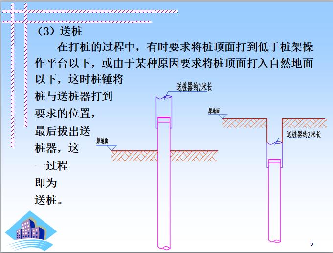 桩与地基基础工程量计算课件_3