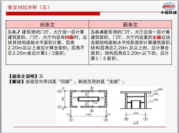 [中铁]建筑工程面积计算规范新旧对比解读_6