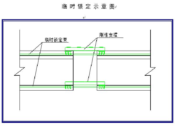 特大桥40+60+40m连续梁施工方案