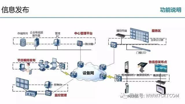 弱电智能化|教学综合楼智能化弱电深化设计方案_50