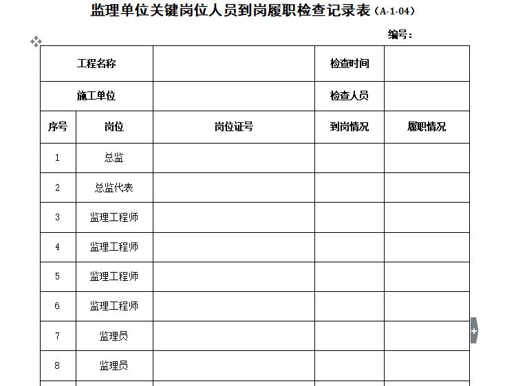 监理单位关键岗位人员到岗履职检查记录表