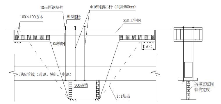 [北京]东北部北延道路工程三标段施工组织设计(161页)_4