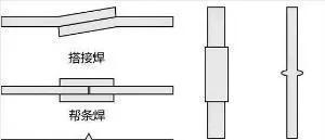 装配式建筑之套筒灌浆技术