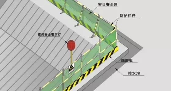 施工现场安全防护标准化图集