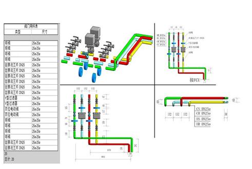 项目级BIM技术应用措施