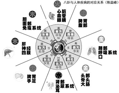 陈益峰:风水与鬼神不是一路人_3