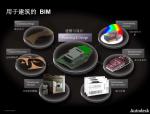 BIM技术交流PPT