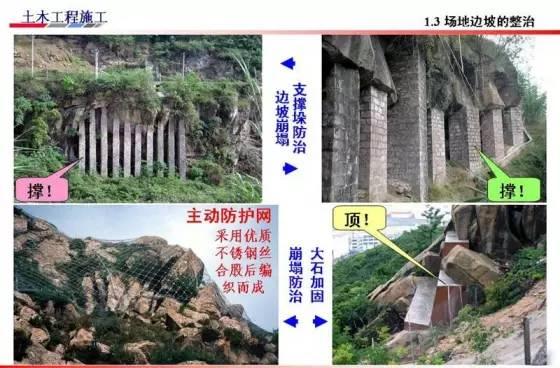 基坑的支护、降水工程与边坡支护施工技术图解_3